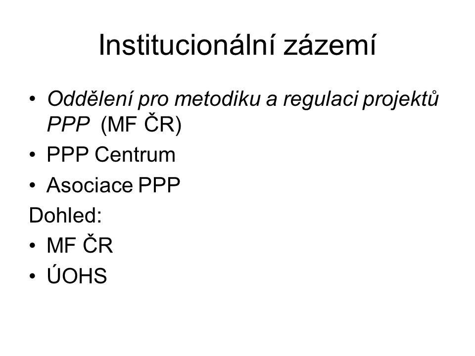 Institucionální zázemí