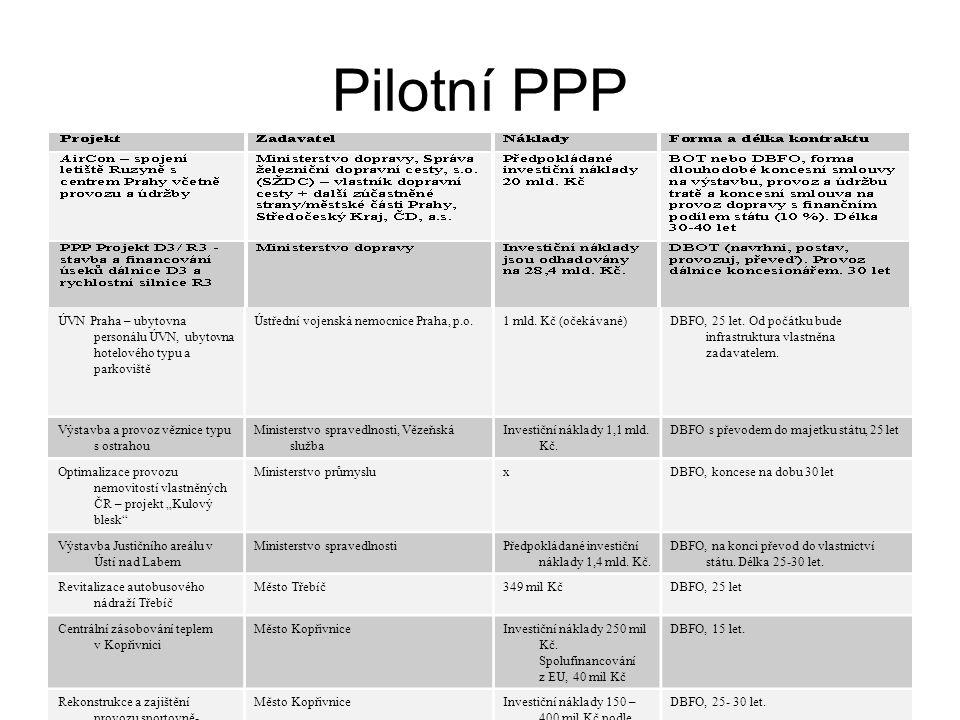 Pilotní PPP ÚVN Praha – ubytovna personálu ÚVN, ubytovna hotelového typu a parkoviště. Ústřední vojenská nemocnice Praha, p.o.