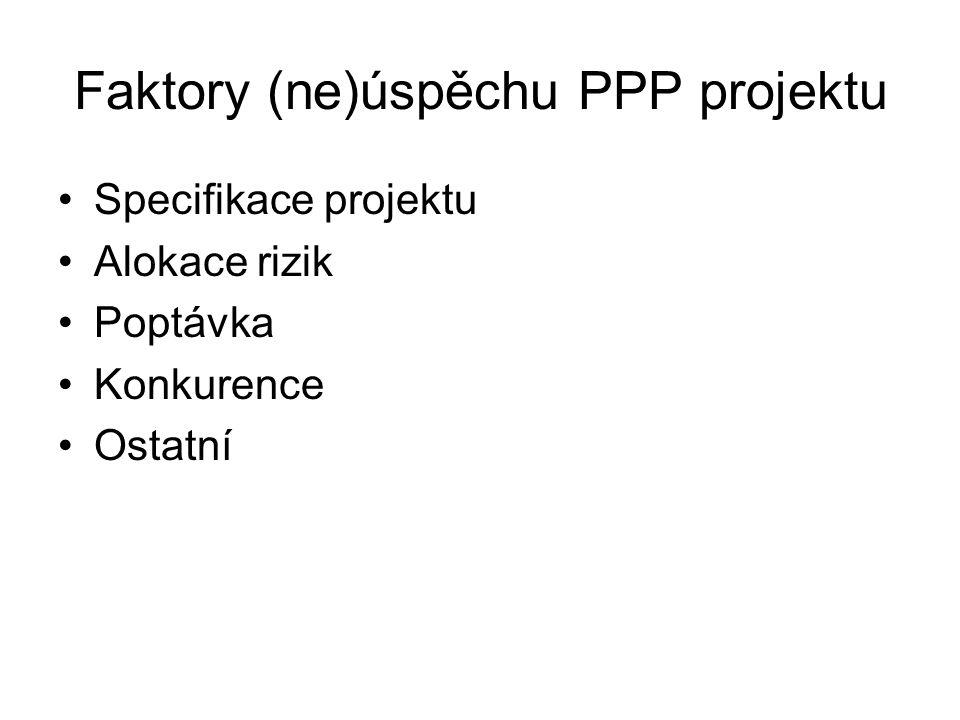 Faktory (ne)úspěchu PPP projektu