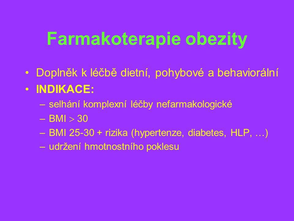Farmakoterapie obezity