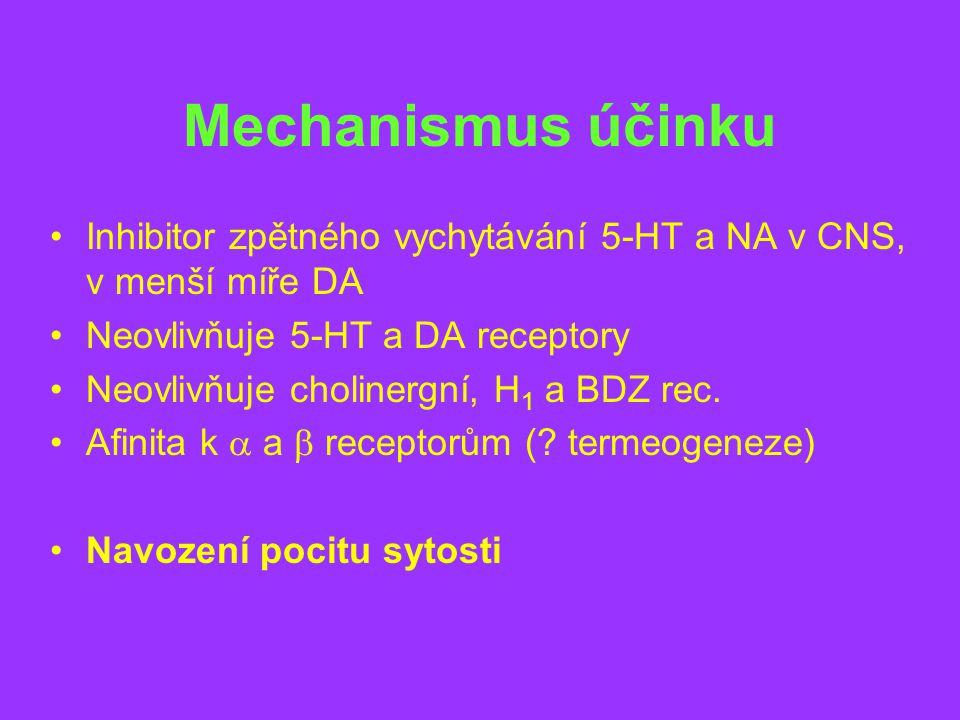Mechanismus účinku Inhibitor zpětného vychytávání 5-HT a NA v CNS, v menší míře DA. Neovlivňuje 5-HT a DA receptory.