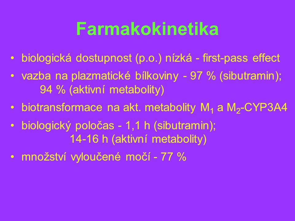 Farmakokinetika biologická dostupnost (p.o.) nízká - first-pass effect