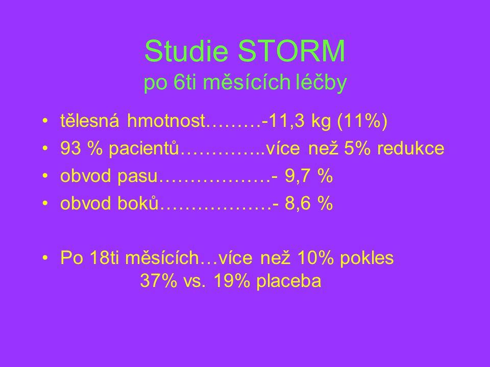 Studie STORM po 6ti měsících léčby