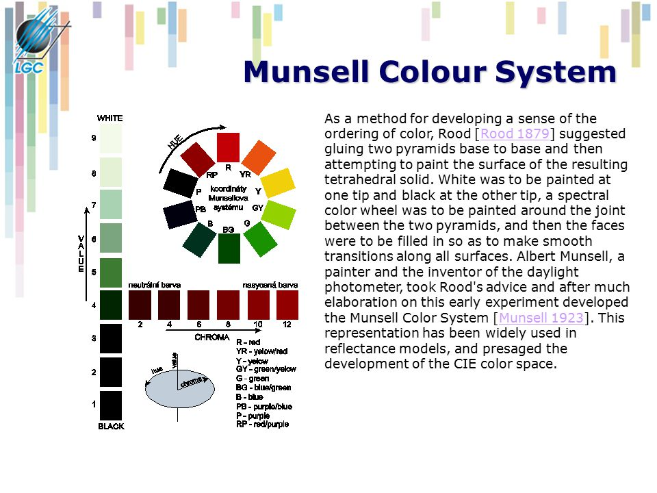 Munsell Colour System