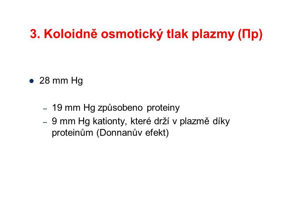 3. Koloidně osmotický tlak plazmy (Πp)