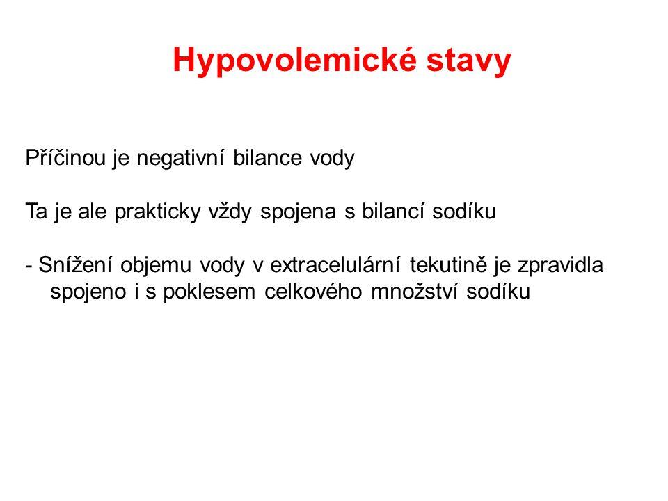 Hypovolemické stavy Příčinou je negativní bilance vody