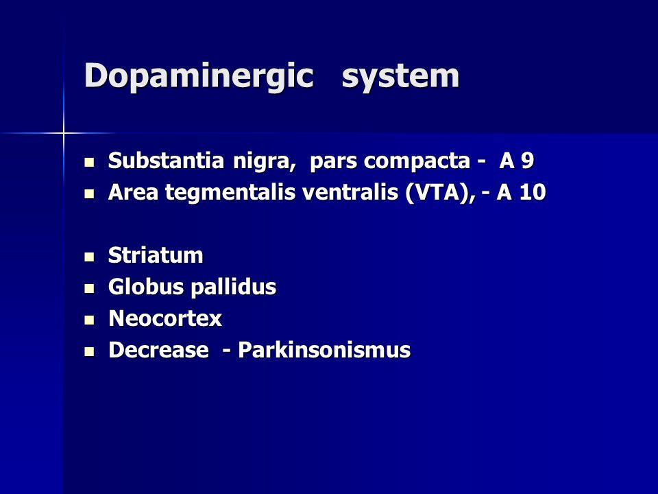Dopaminergic system Substantia nigra, pars compacta - A 9