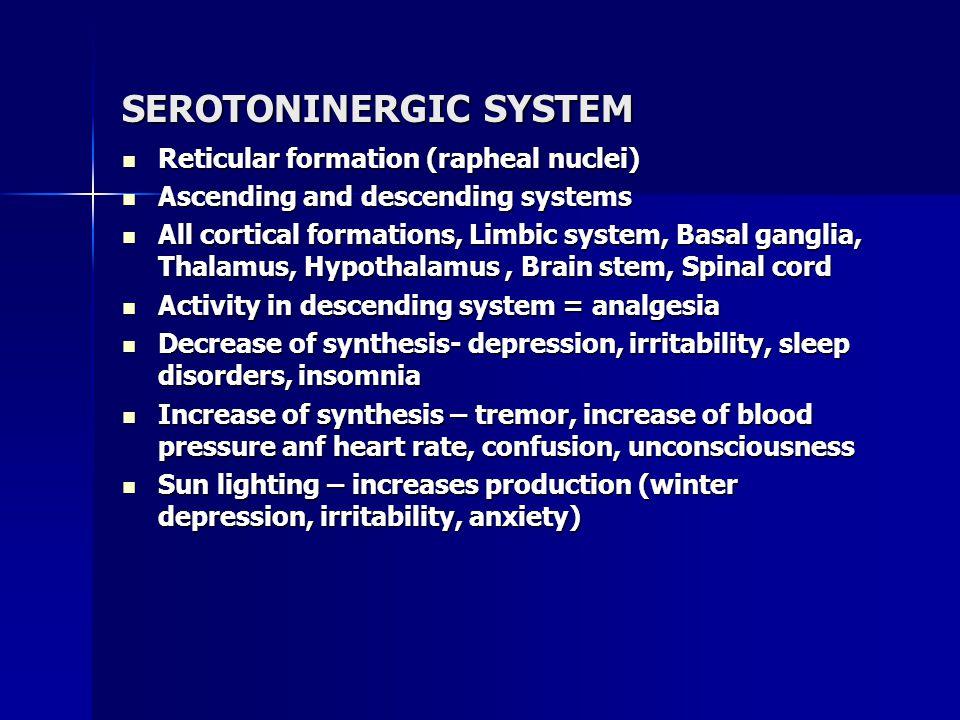 SEROTONINERGIC SYSTEM