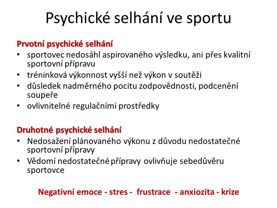 Psychické selhání ve sportu