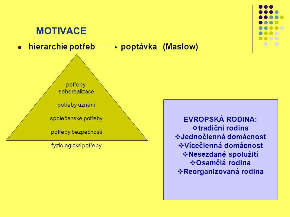 Jednočlenná domácnost Reorganizovaná rodina