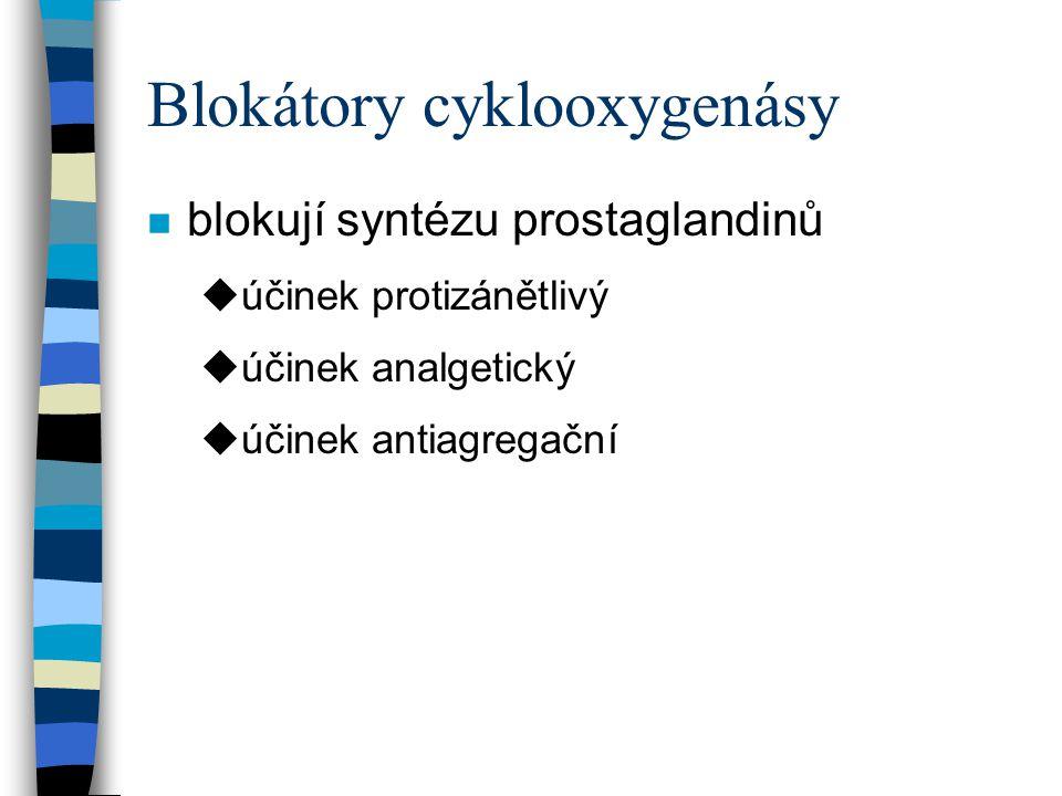 Blokátory cyklooxygenásy