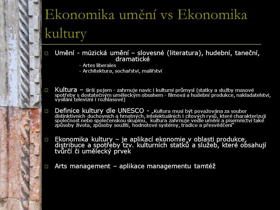 Ekonomika umění vs Ekonomika kultury