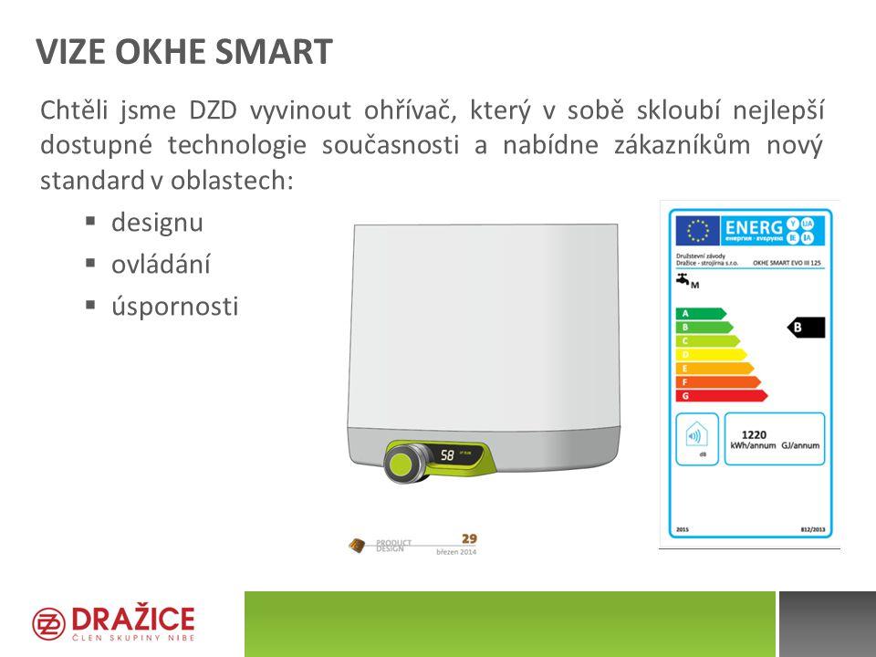 Vize OKHE Smart