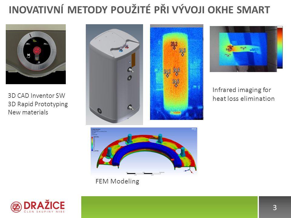 Inovativní metody použité při vývoji OKHE smart