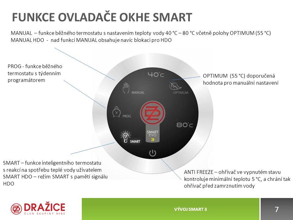 Funkce ovladače OKHE smart