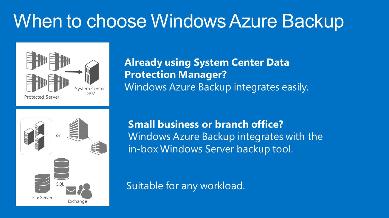 When to choose Windows Azure Backup