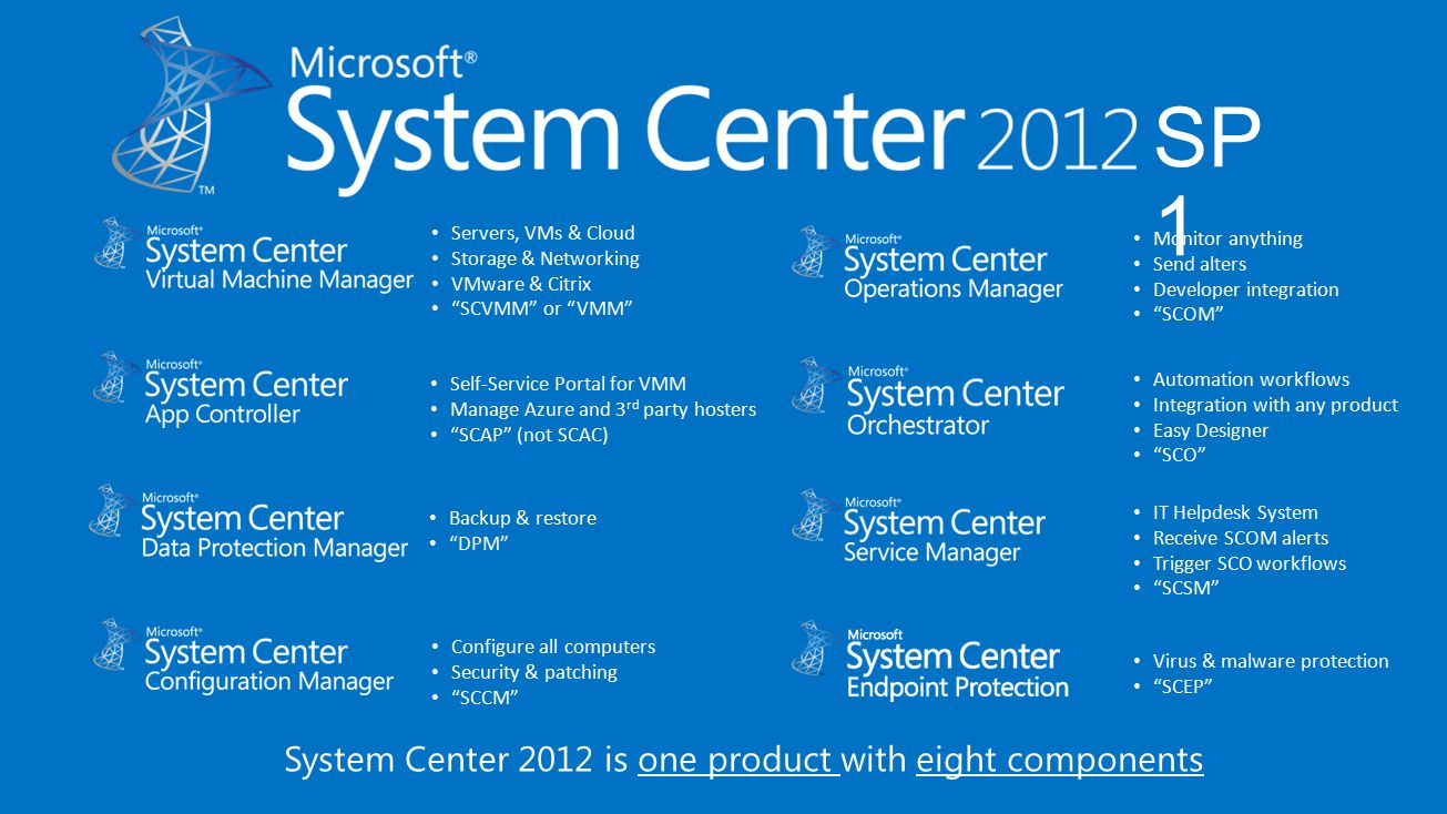 SP1 System Center 2012 is one product with eight components