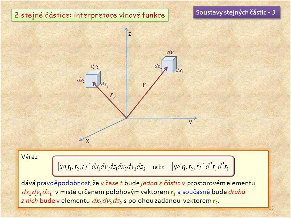 r1 r2 Soustavy stejných částic - 3