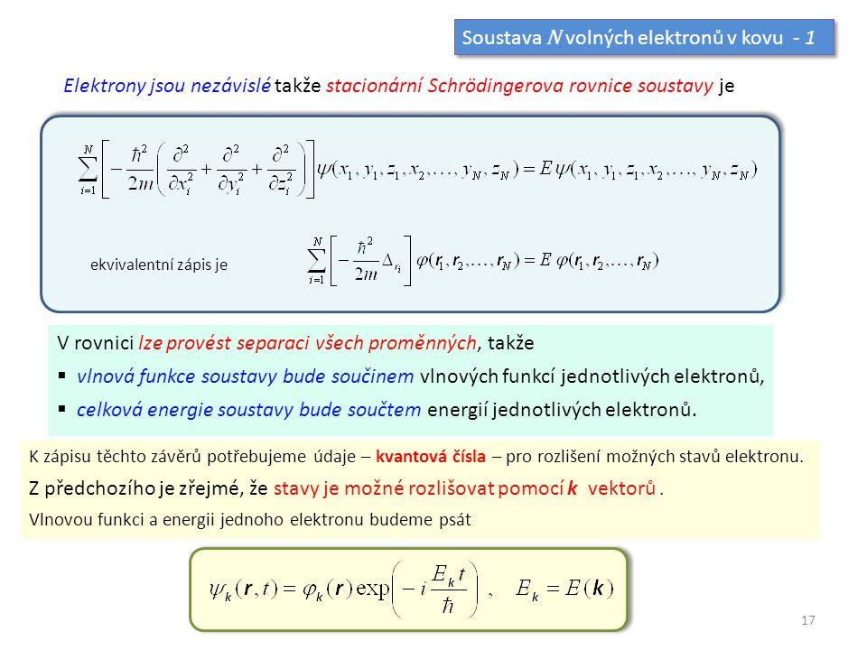 Soustava N volných elektronů v kovu - 1