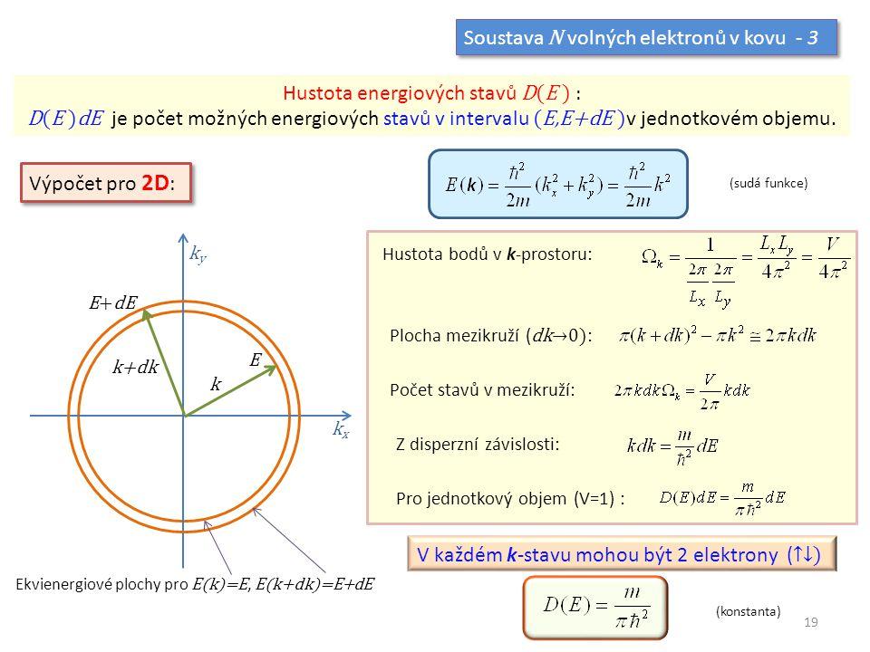 Hustota energiových stavů D(E ) :