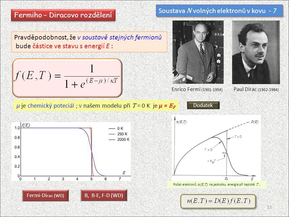 Soustava N volných elektronů v kovu - 7 Fermiho – Diracovo rozdělení