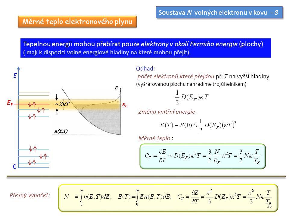 Měrné teplo elektronového plynu