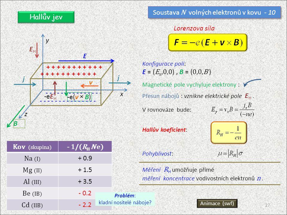 Soustava N volných elektronů v kovu - 10 Hallův jev