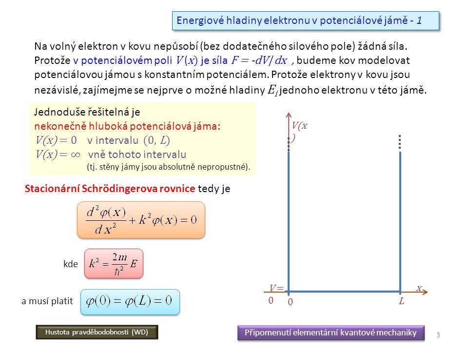 Energiové hladiny elektronu v potenciálové jámě - 1