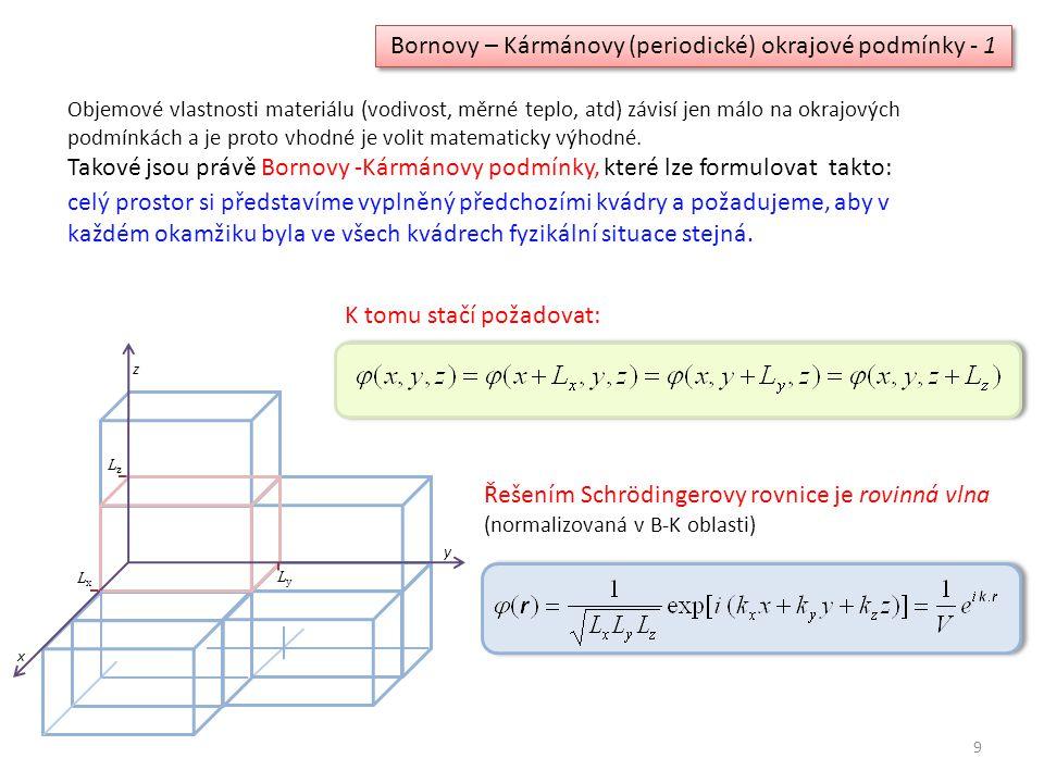 Bornovy – Kármánovy (periodické) okrajové podmínky - 1
