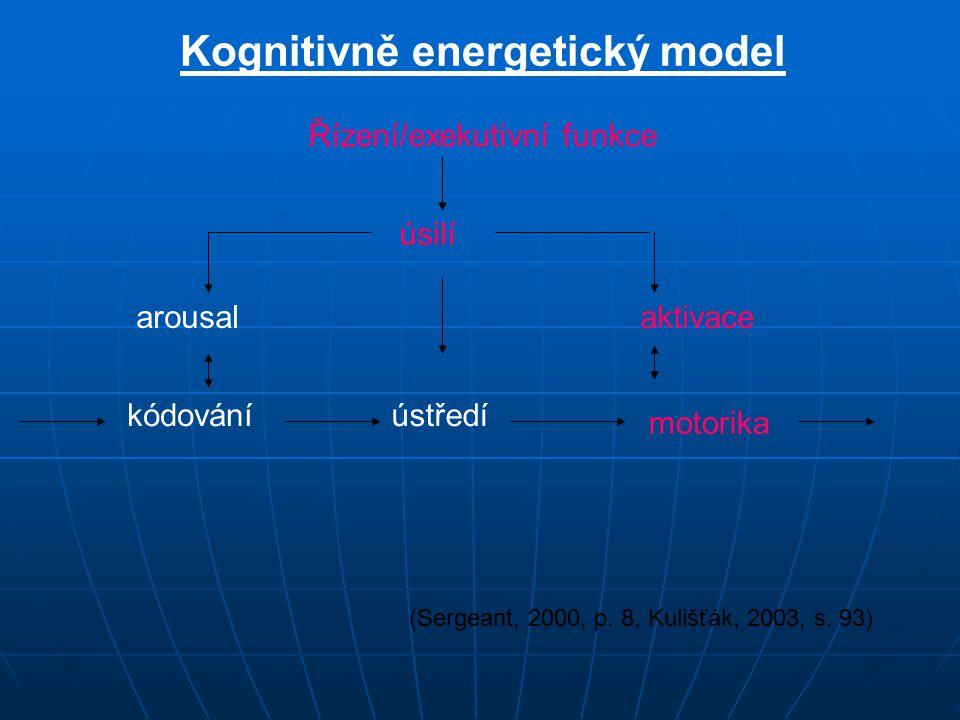 Kognitivně energetický model