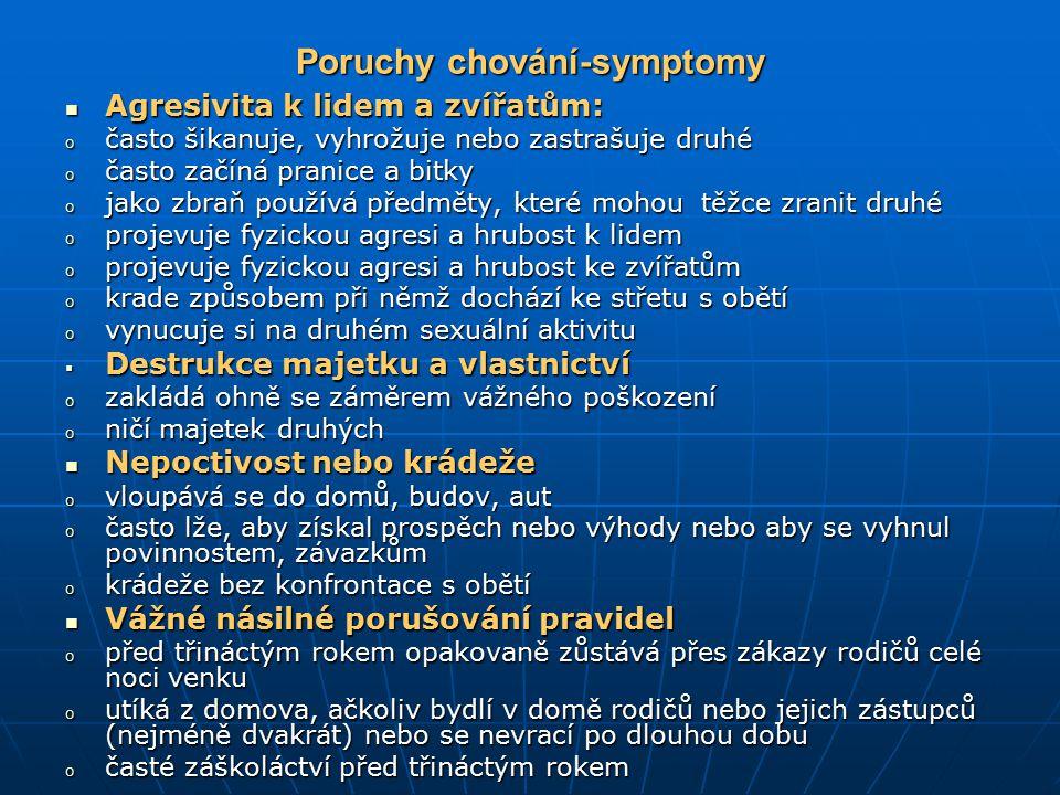 Poruchy chování-symptomy