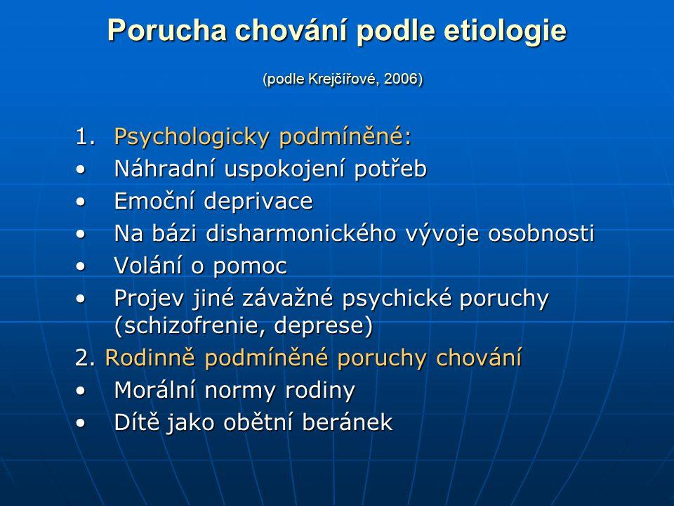 Porucha chování podle etiologie (podle Krejčířové, 2006)