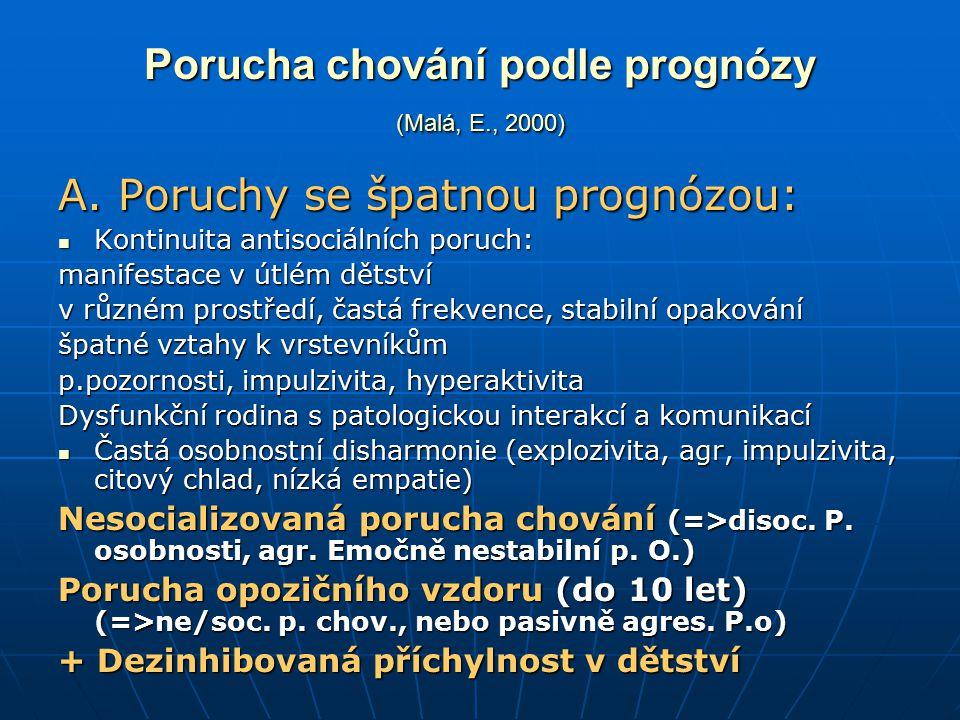 Porucha chování podle prognózy (Malá, E., 2000)