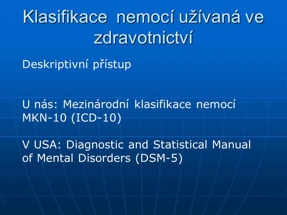 Klasifikace nemocí užívaná ve zdravotnictví