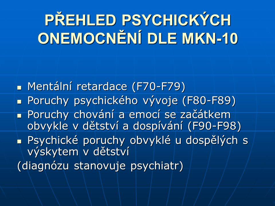 PŘEHLED PSYCHICKÝCH ONEMOCNĚNÍ DLE MKN-10