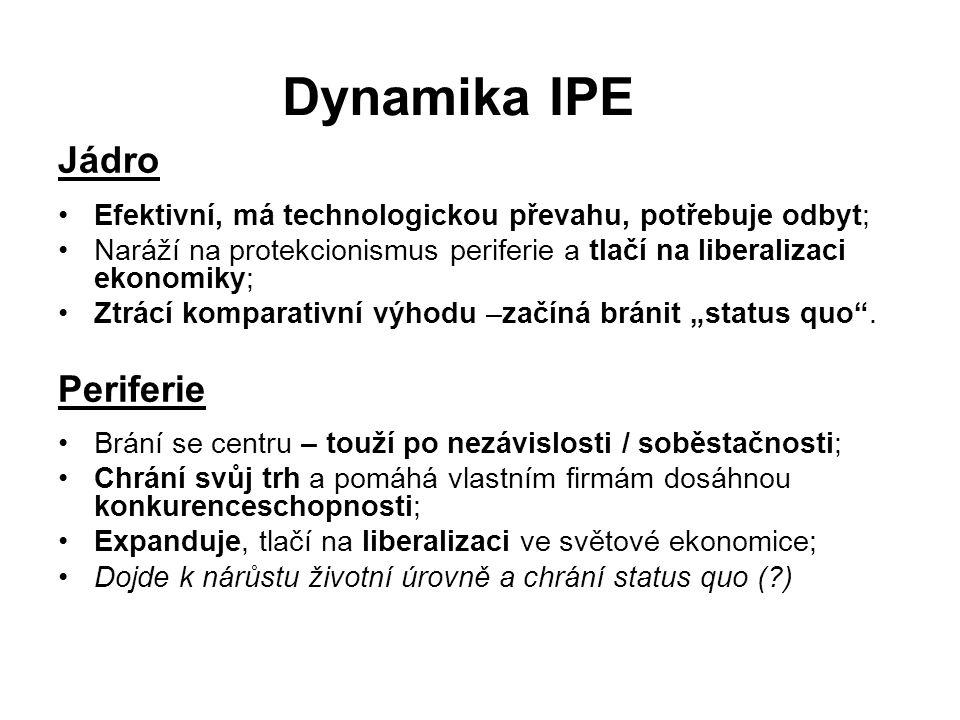 Dynamika IPE Jádro Periferie