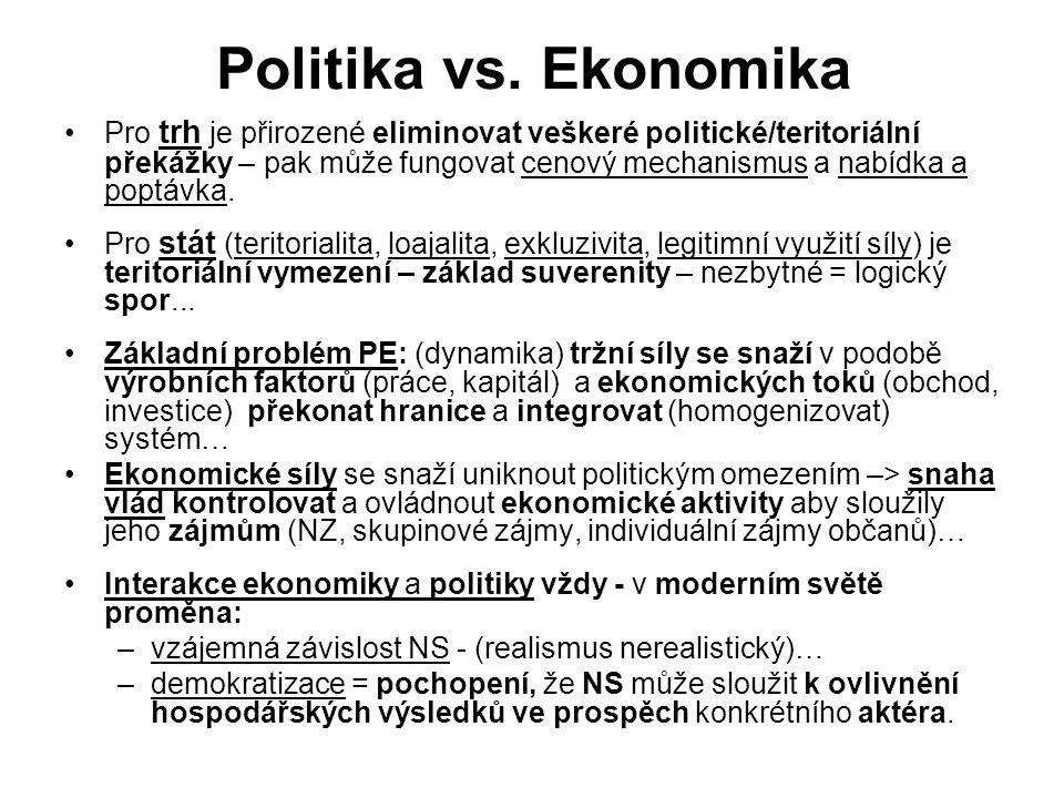 Politika vs. Ekonomika