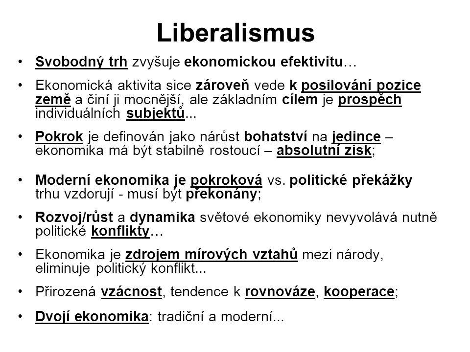 Liberalismus Svobodný trh zvyšuje ekonomickou efektivitu…