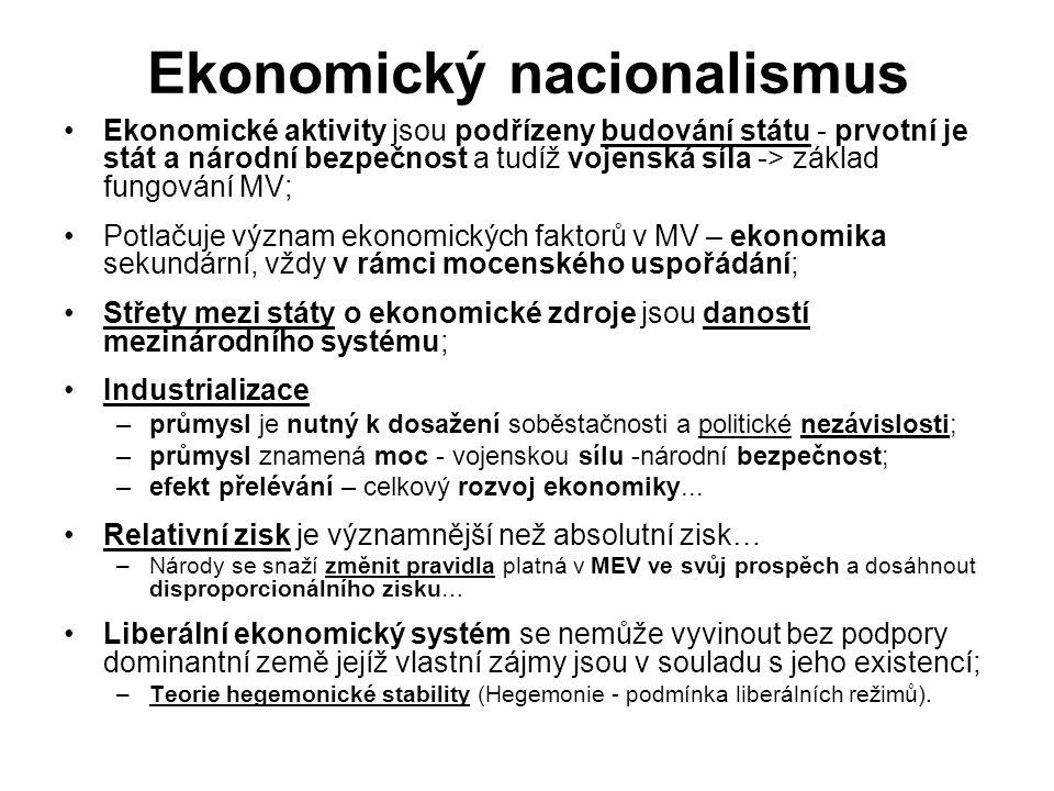 Ekonomický nacionalismus