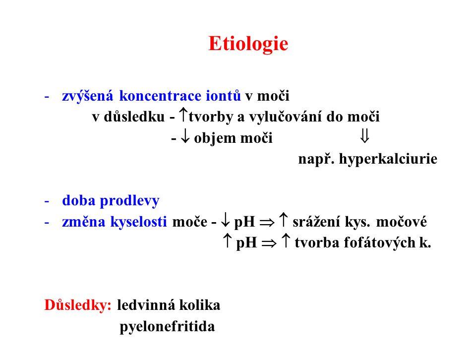 Etiologie zvýšená koncentrace iontů v moči