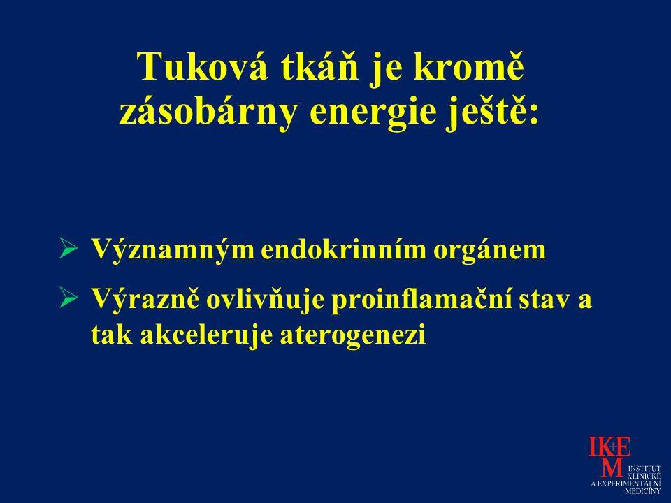 Tuková tkáň je kromě zásobárny energie ještě: