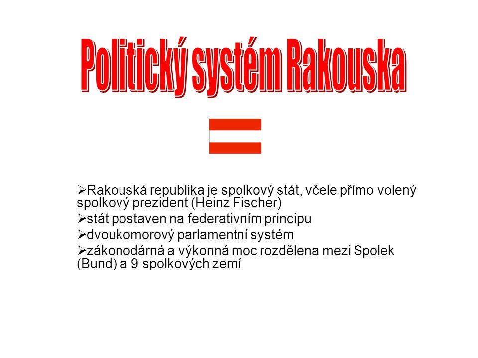 Politický systém Rakouska
