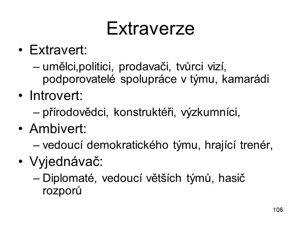 Extraverze Extravert: Introvert: Ambivert: Vyjednávač: