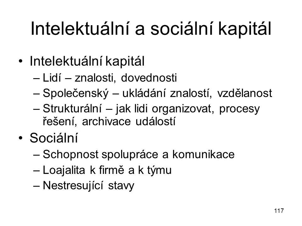 Intelektuální a sociální kapitál