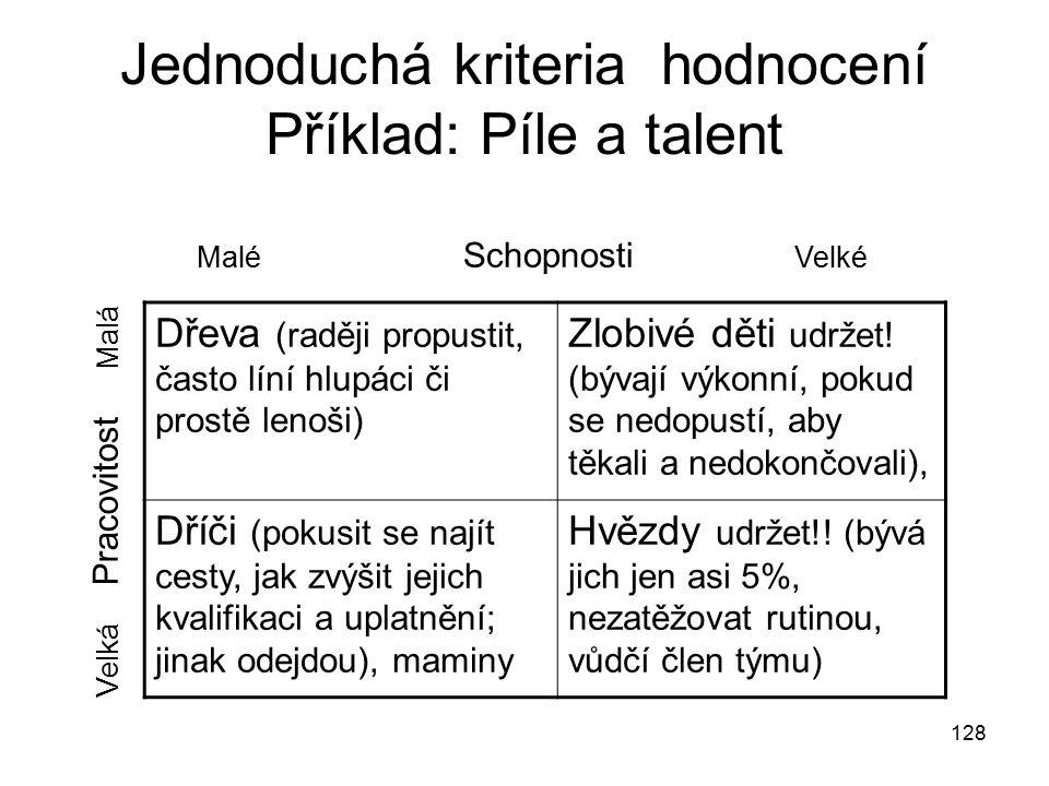 Jednoduchá kriteria hodnocení Příklad: Píle a talent