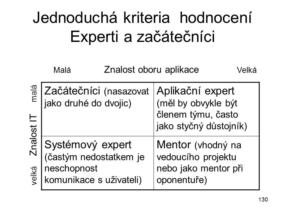 Jednoduchá kriteria hodnocení Experti a začátečníci