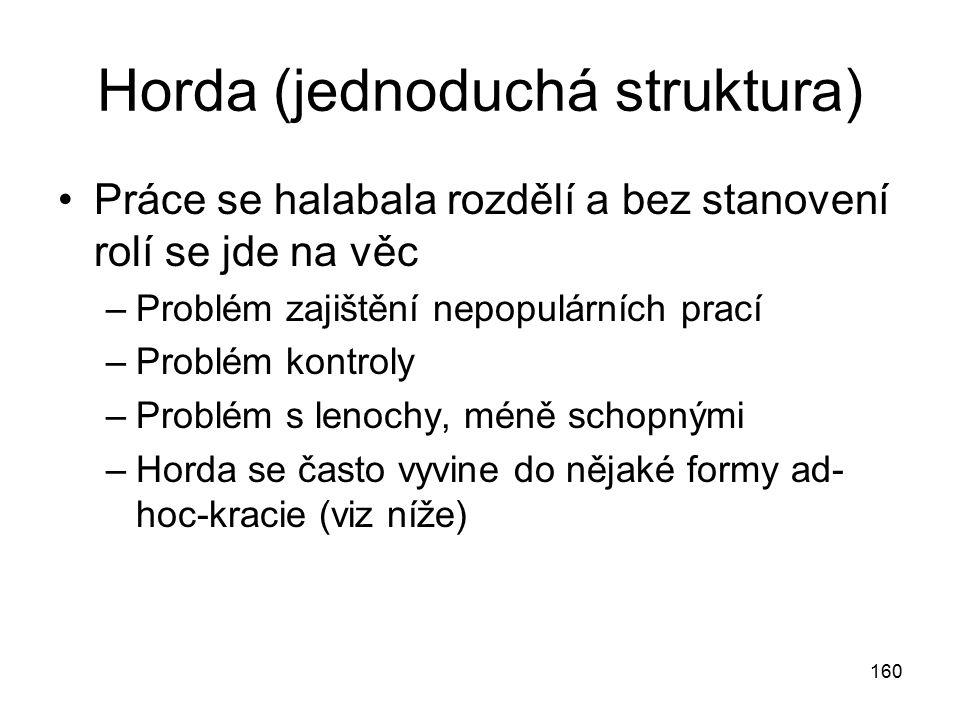 Horda (jednoduchá struktura)