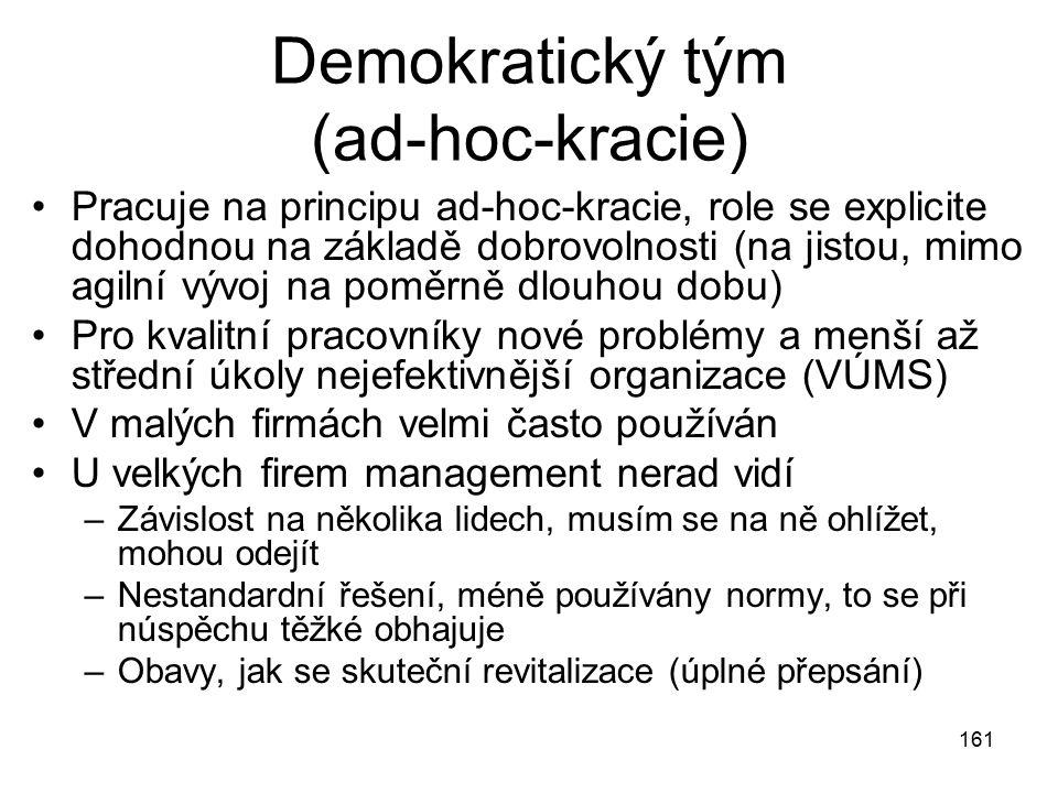 Demokratický tým (ad-hoc-kracie)
