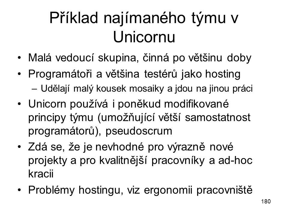 Příklad najímaného týmu v Unicornu