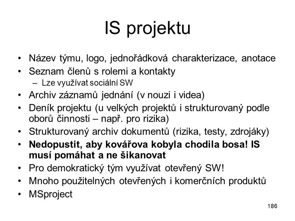 IS projektu Název týmu, logo, jednořádková charakterizace, anotace